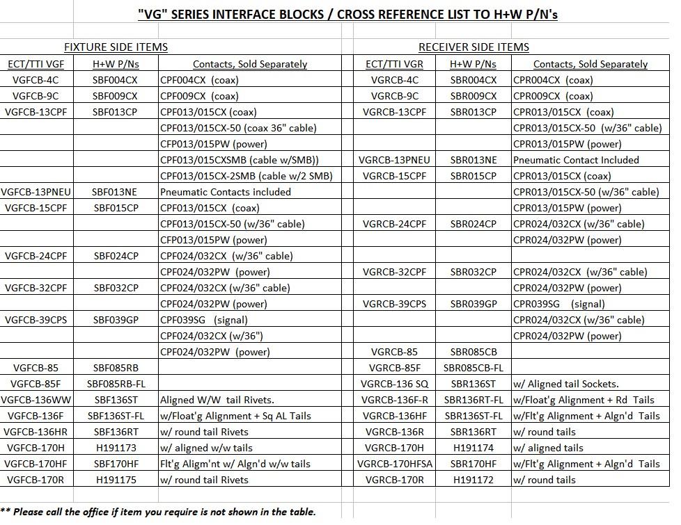 ECT-TTI-vs.-HW-Cross-Reference-Chart (Rev A)